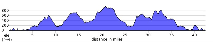 elevation_profile (3)